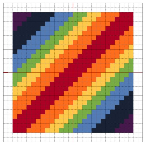cross stitch chart rainbow block 1